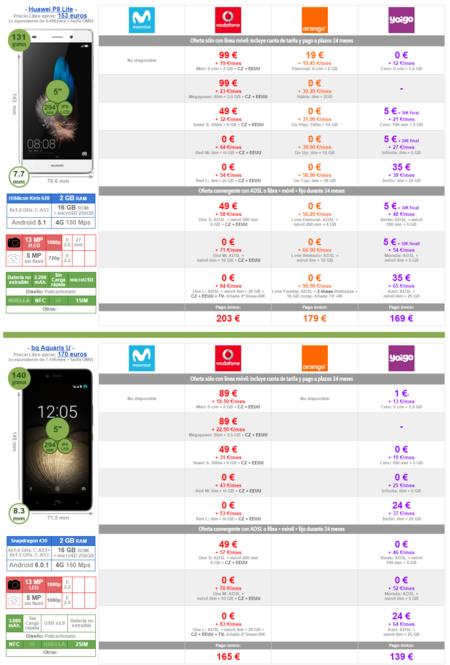 Mejor Precio Huawei P8 Lite Y Bq Aquaris U Con Pago A Plazos