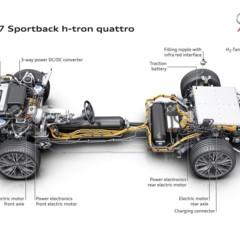Foto 41 de 49 de la galería audi-a7-sportback-h-tron-quattro en Motorpasión