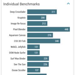Foto 28 de 37 de la galería benchmarks-nexus-5-android-4-4-4 en Xataka Android
