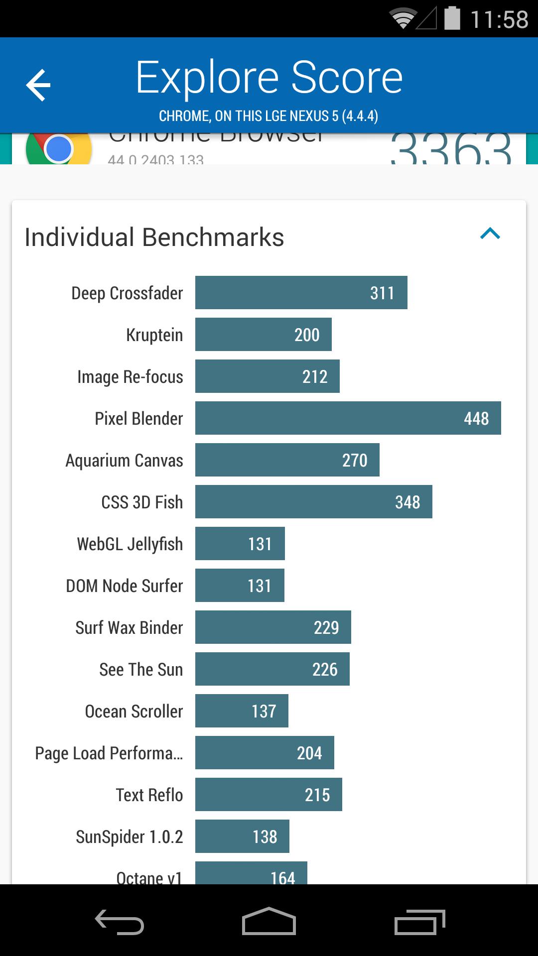 Foto de Benchmarks Nexus 5 Android 4.4.4 (28/37)