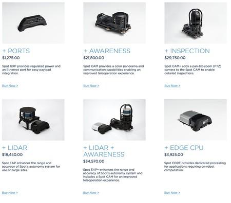 Boston Dynamics Spot Accesorios
