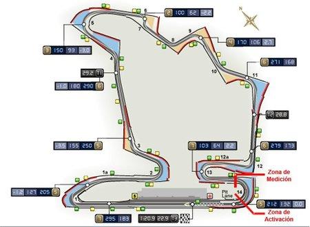 GP de Hungría F1 2011: la FIA confirma la zona DRS