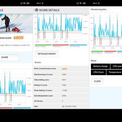 Foto 6 de 6 de la galería xiaomi-mi-9-se-benchmarks en Xataka