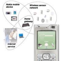 Home Control Centre, servicios domóticos de Nokia