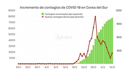 Covid19 Miercoles 002