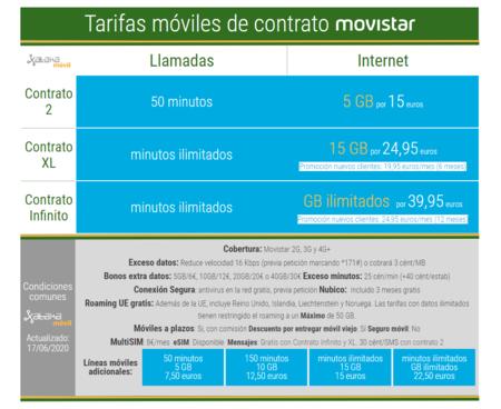 Nuevas Tarifas Moviles De Contrato Movistar En Junio De 2020