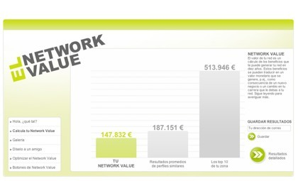 My Network Value, calculando el valor monetario de nuestras redes de contactos