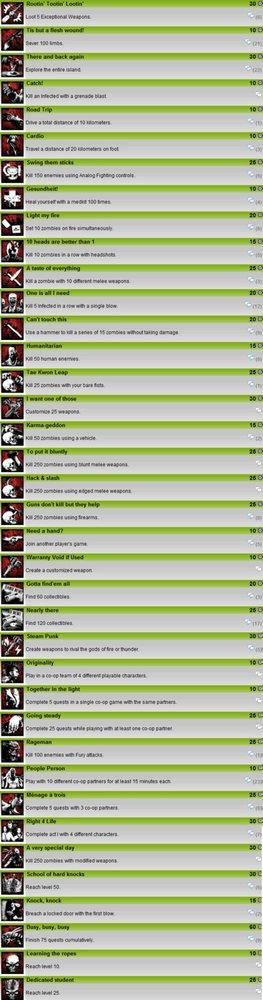 Dead Island - Lista de logros