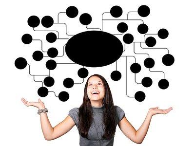 Mind mapping o cómo representar nuevas ideas