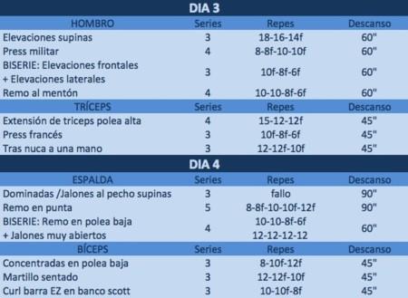 tabla11_2