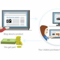 Google lanza un programa de afiliados integrado en Blogger