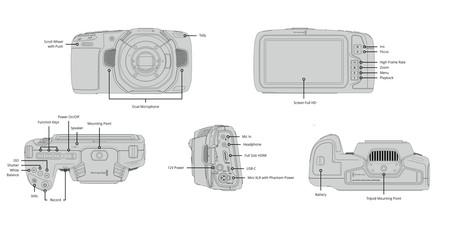 Pocket 4k Specs