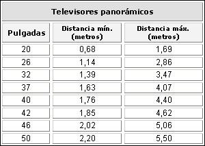 TVs_distancia_2.jpg