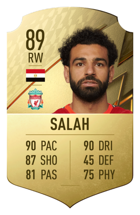 Salah FIFA 22 mejores jugadores premier league