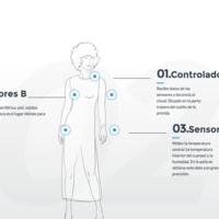 ¿Controlar la climatización de casa con tu ropa? Cada vez está más cerca de ser una realidad
