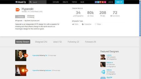 Visual.ly se transforma en red social para usuarios interesados en las infografías