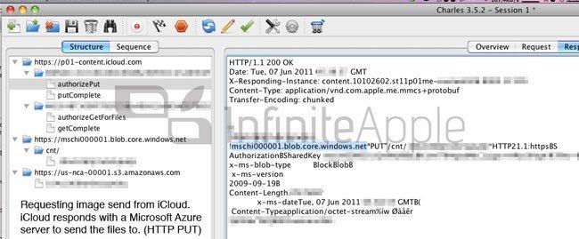 Icloud basado en Azure y Amazon s3