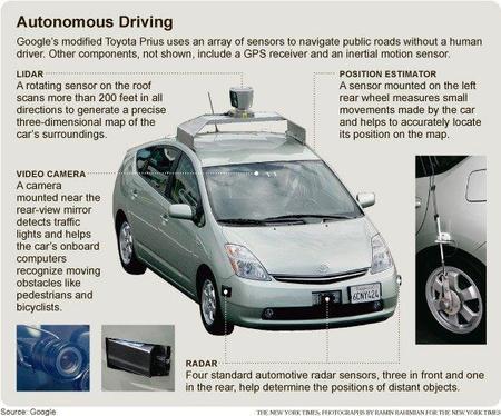 Toyota Prius autónomo de Google