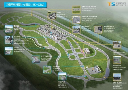 K City South Korea 700x491