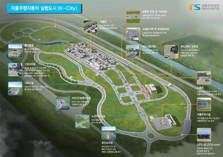 K City South Korea 700x491