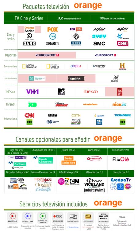 Canales Orange Tv Noviembre 2018