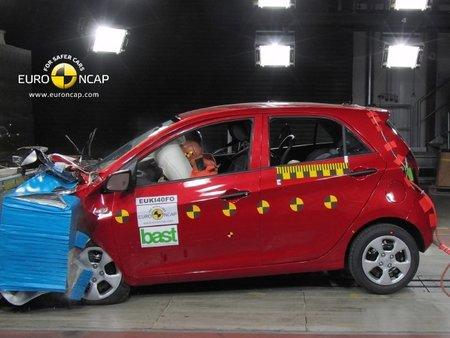 Kia Picanto Test EuroNCAP