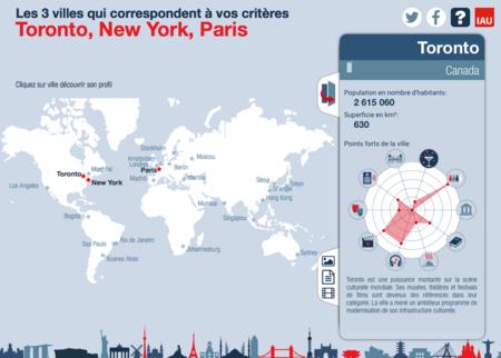 Culturama App Ciudades