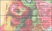 Tu dieta semanal con Vitónica (XLI)