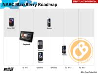 Conoce todas las BlackBerry que tienen que aparecer en 2011