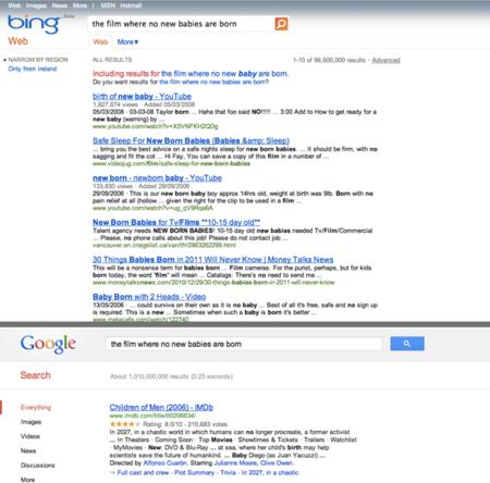 google quality