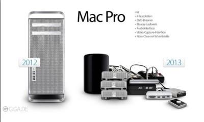 ¿Humor o aviso? La modularidad del nuevo Mac Pro vista desde el lado crítico