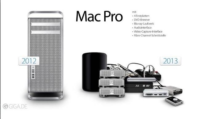 mac pro modularidad expansiones