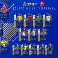 Ya están disponibles los mejores jugadores de la Liga alemana para FIFA