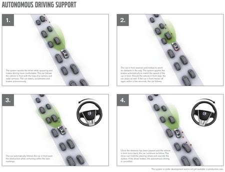Volvo sistema de conducción autónoma en atascos de tráfico