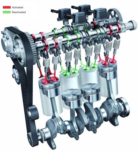 Audi Cylinder On Demand Ampliando Horizontes