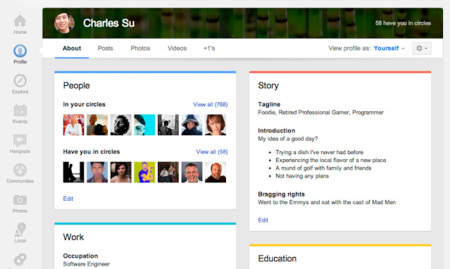 Nuevo About Google+