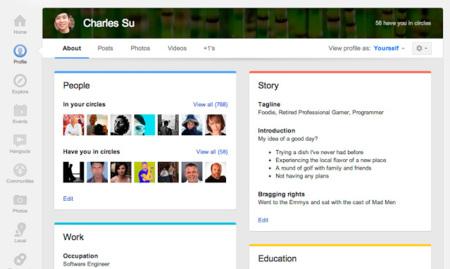 Nuevo About Google+