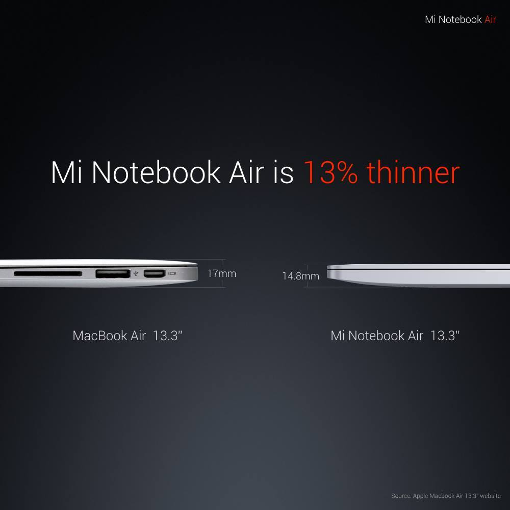 Foto de Mi Notebook Air (1/20)