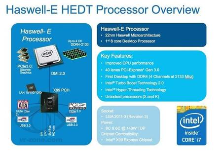 Intel_Haswell-E_HEDT_caracteristicas