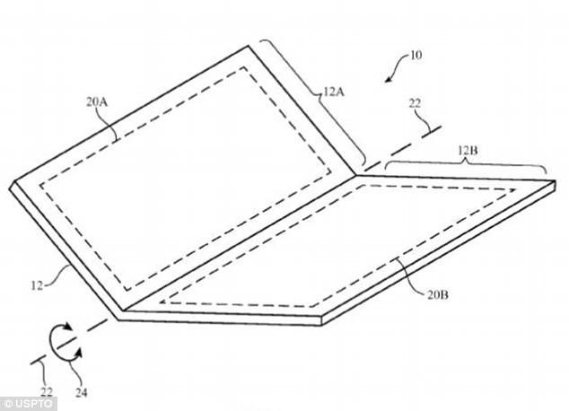 Apple patenta un aparato plegable, ¿veremos un <strong>iPhone℗</strong> con esta tecnología en el futuro?»>     </p> <div class=