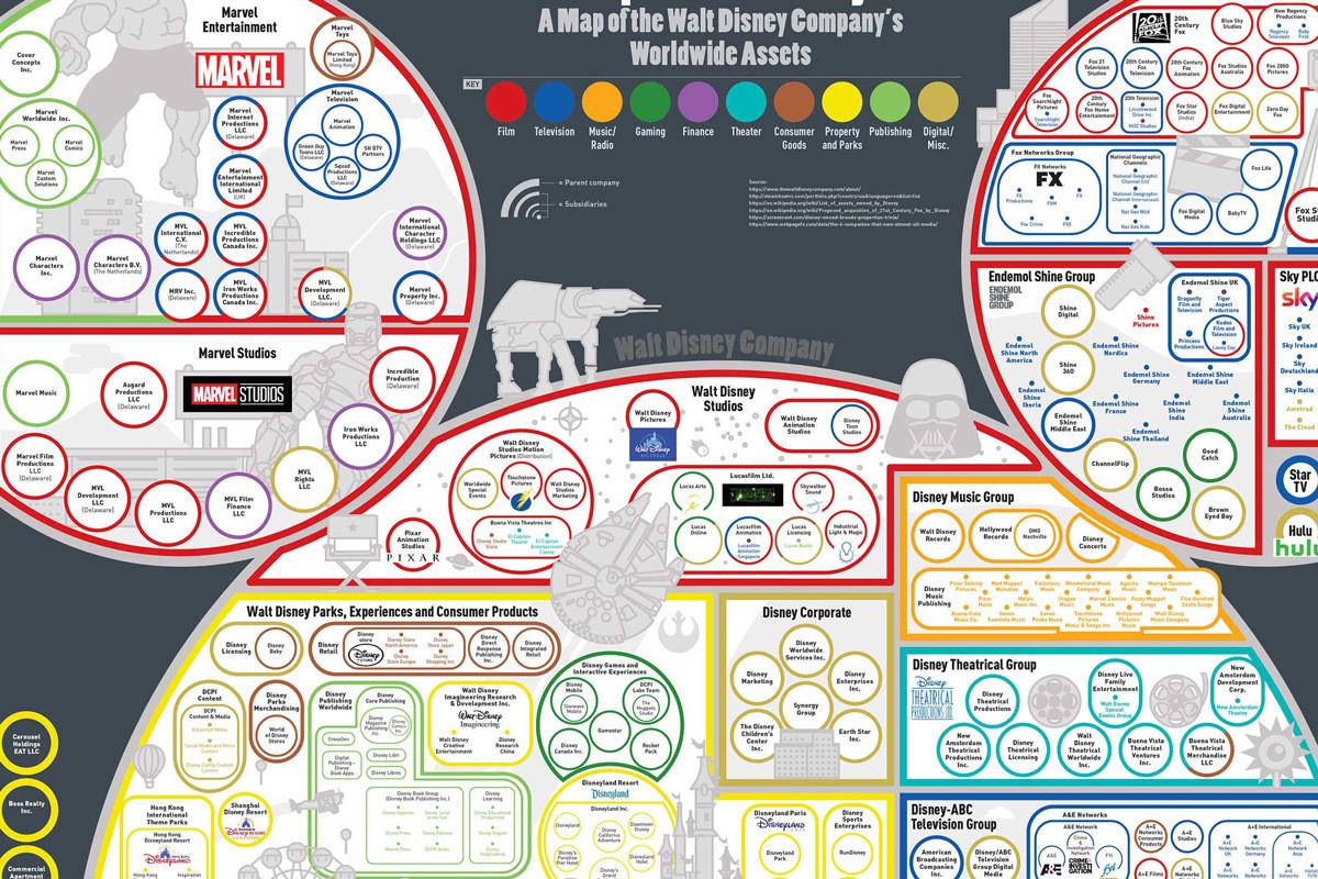 Todo lo que Disney controla y posee, resumido en un inabarcable gráfico