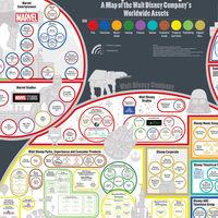 Todo lo que Disney posee, resumido en un inabarcable gráfico