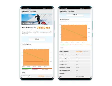 Huawei P30 Pro Autonomia Test