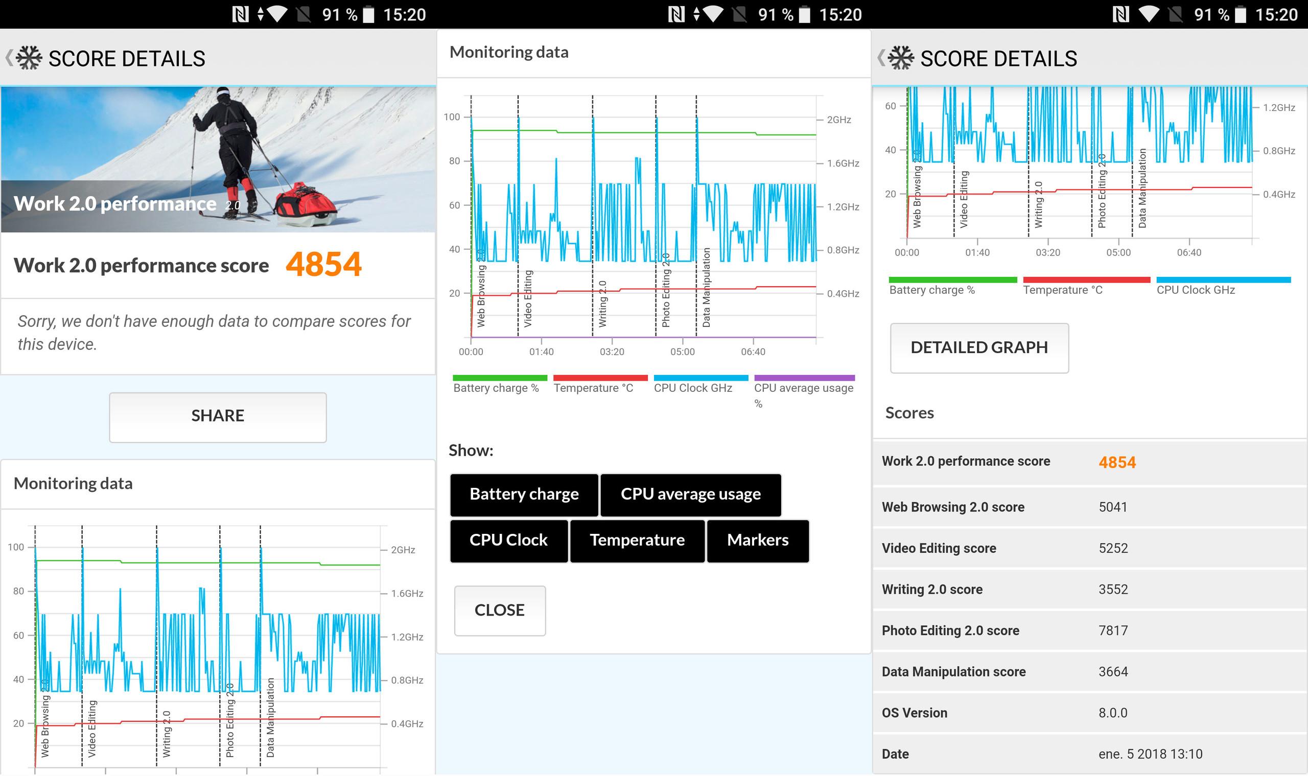 Foto de HTC U11 Life, benchmarks (6/6)