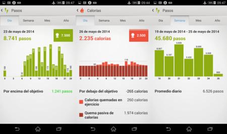 Smartband medición de pasos