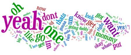 Levenshtein, midiendo las palabras