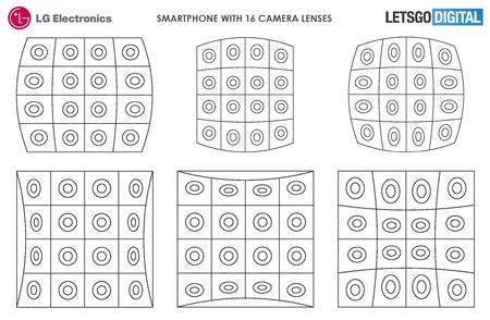 ¿16 cámaras en un smartphone? Así podría ser el futuro de los móviles, según esta nueva patente