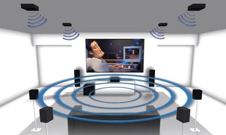 Un sistema Dolby Atmos para el hogar.