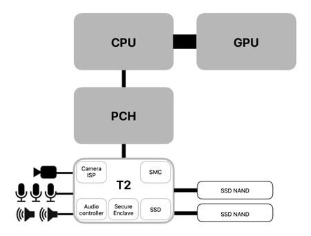 Imac 27 2020 5k Analisis Applesfera T2