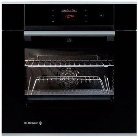 ¿Qué horno necesito en mi cocina?
